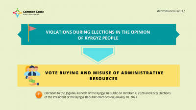 Vote Buying and Misuse of Administrative Resources